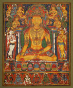 Buddha Ratnasambhava with Wealth Deities